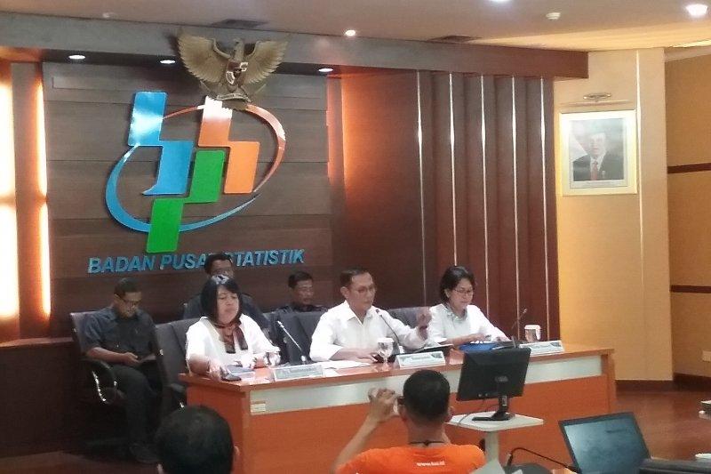 BPS: Tidak ada lagi provinsi dengan Indeks Pembangunan Manusia rendah