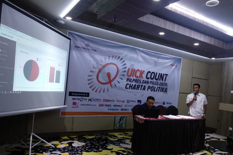Charta Politika sebut Jokowi-Ma'ruf memenangi Pilpres 2019