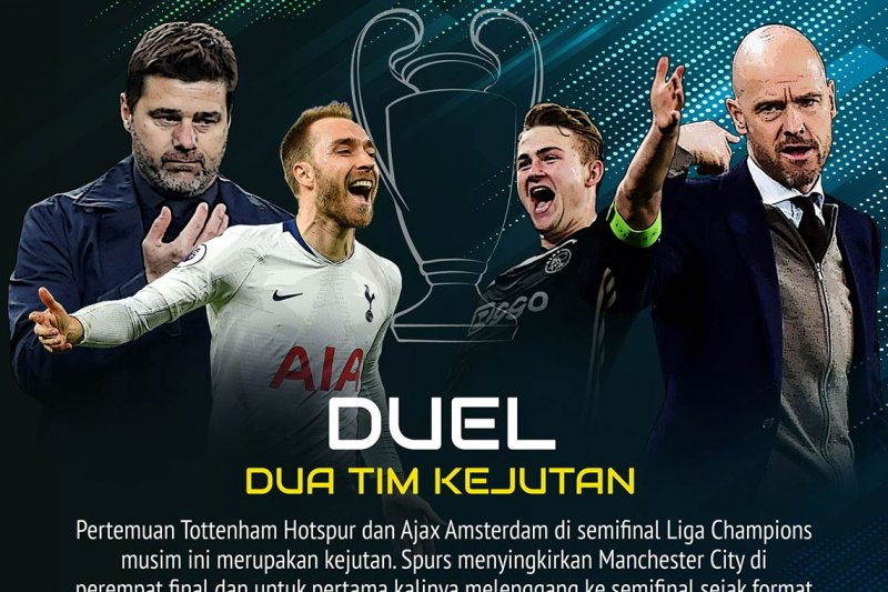 Liga Champions: Spurs vs Ajax