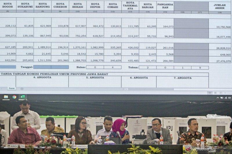 Hasil rekapitulasi suara pemilu tingkat Provinsi Jabar