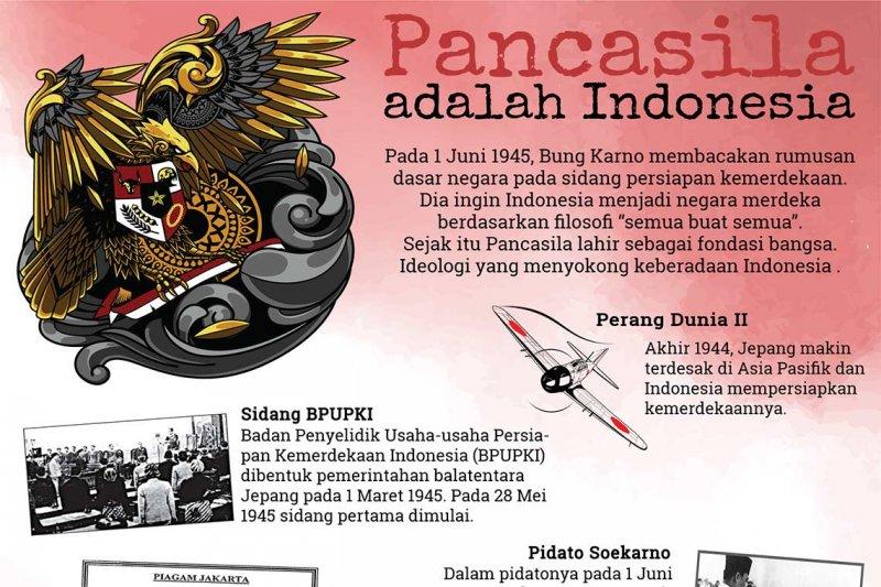 Pancasila Adalah Indonesia Antara News Jambi