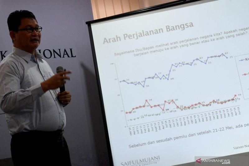 Peneliti: RUU Ciptaker bangkitkan ekonomi Indonesia usai COVID-19