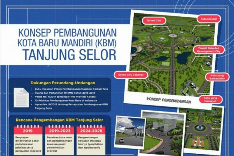 Pembahasan Kota Baru Tanjung Selor