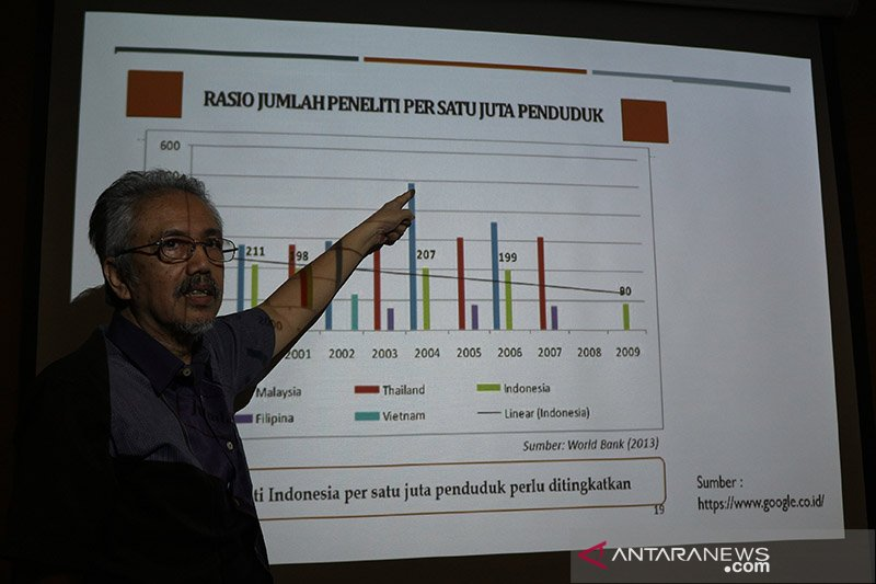 LBT ingatkan peningkatan penganggaran iptek untuk kemajuan