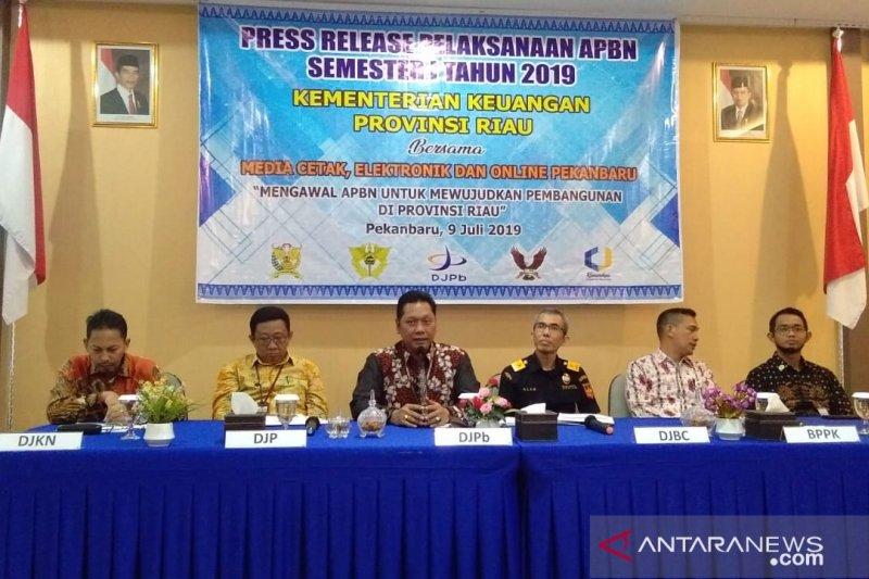 Riau terancam tak bisa cairkan DAK Fisik sebesar Rp1,7 Triliun. Kok bisa?