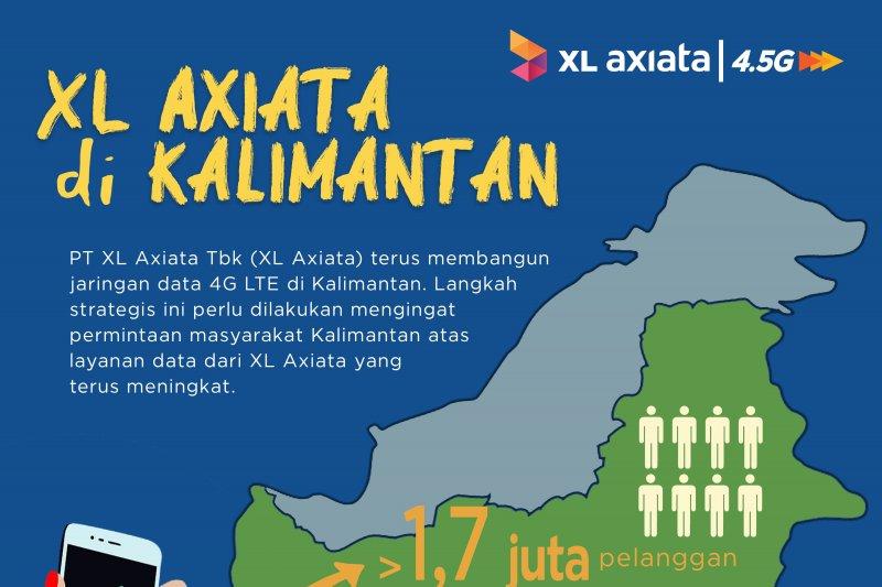 XL Axiata Terus Perluas Jaringan Data