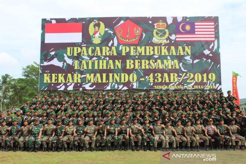 Gaji Pegawai Tentera Darat 2020