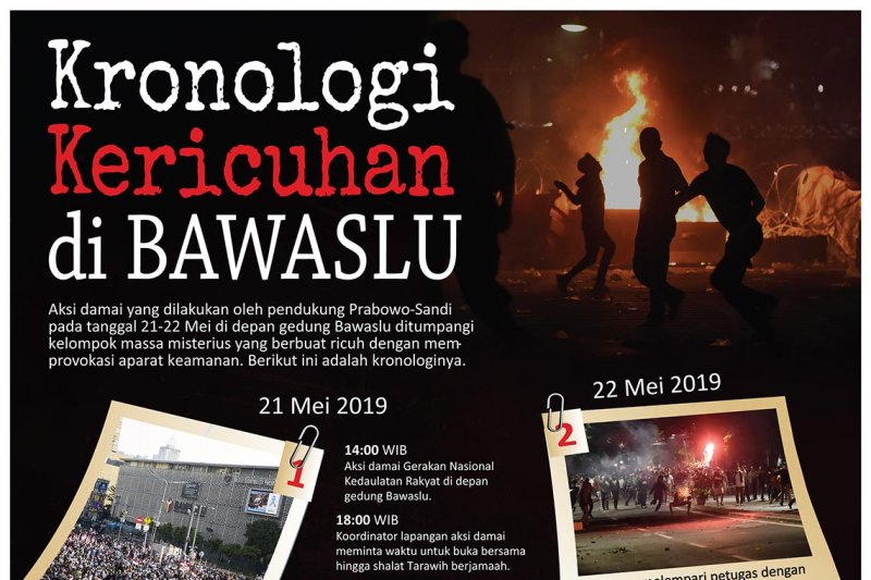 Kronologi kericuhan di Bawaslu