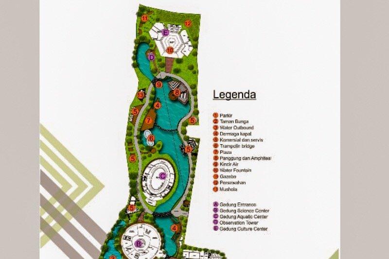 Pemkot sebut desain rinci Taman Pintar Yogyakarta selesai akhir 2019