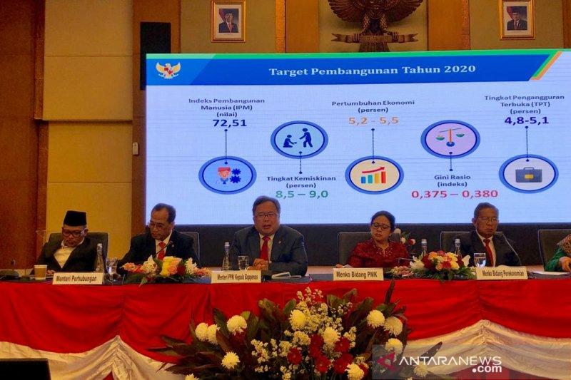 Anggaran infrastruktur pada 2020 direncanakan Rp419,2 triliun