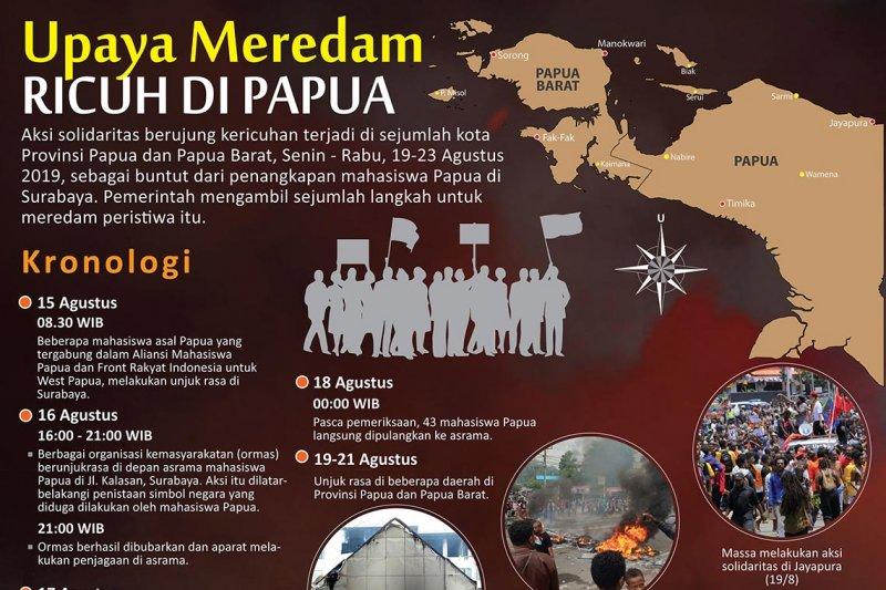 Upaya meredam ricuh di Papua