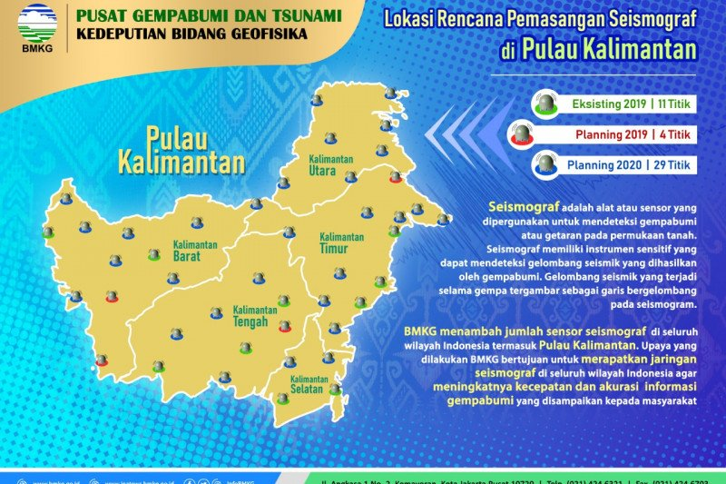 BMKG siap tambah 29 seismograf di Kalimantan pada 2020