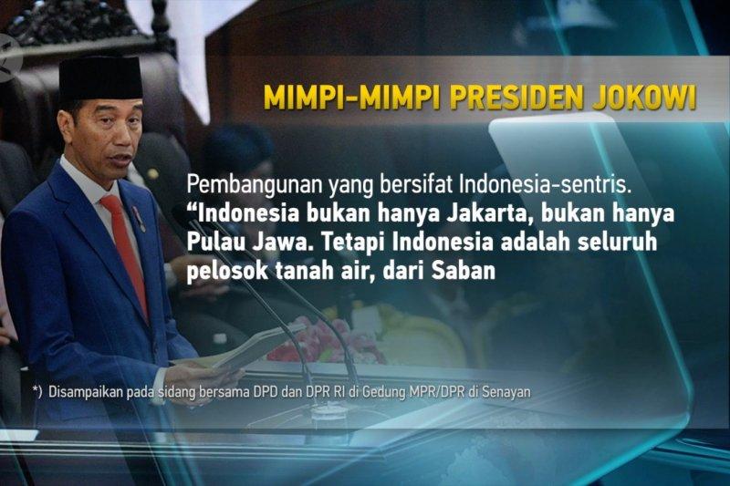 Tekad besar Presiden Jokowi majukan Indonesia