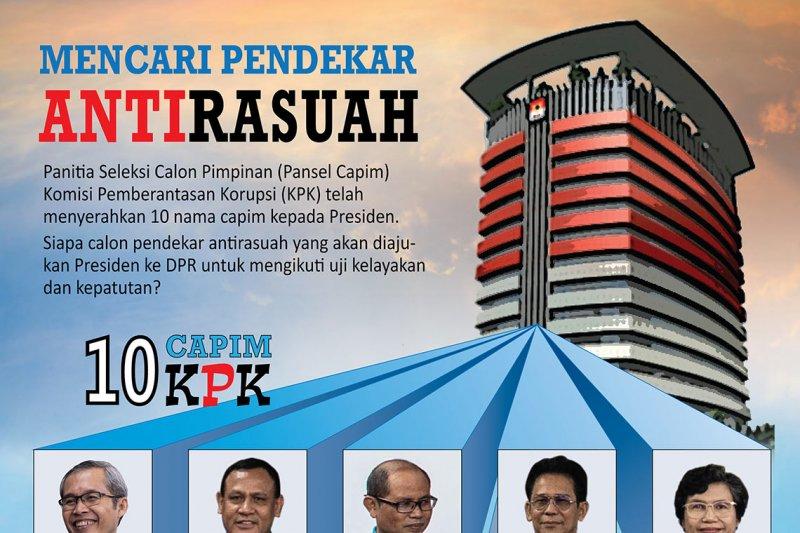 Para calon pimpinan KPK