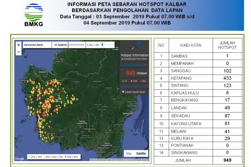 Satellite imagery suggests 949 hotspots in W. Kalimantan