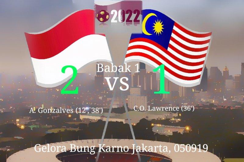 Beto bawa Indonesia unggul 2-1 pada babak pertama