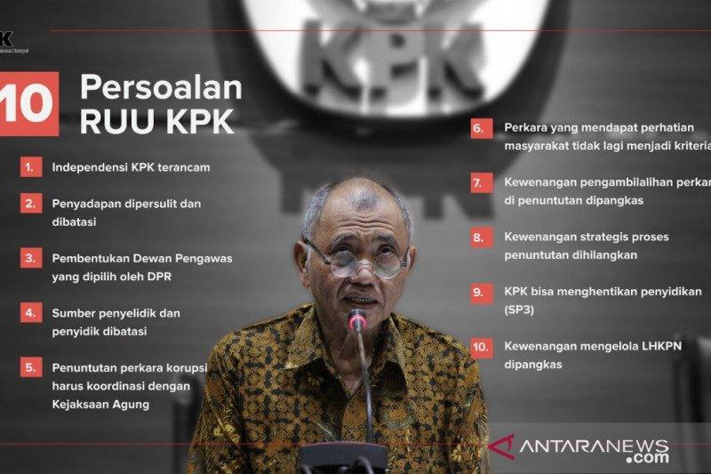 Koalisi Masyarakat Sipil desak Presiden Jokowi tolak pelemahan KPK