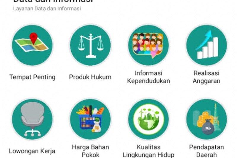 Pemkot Yogyakarta memutakhirkan info harga sembako dua kali sepekan