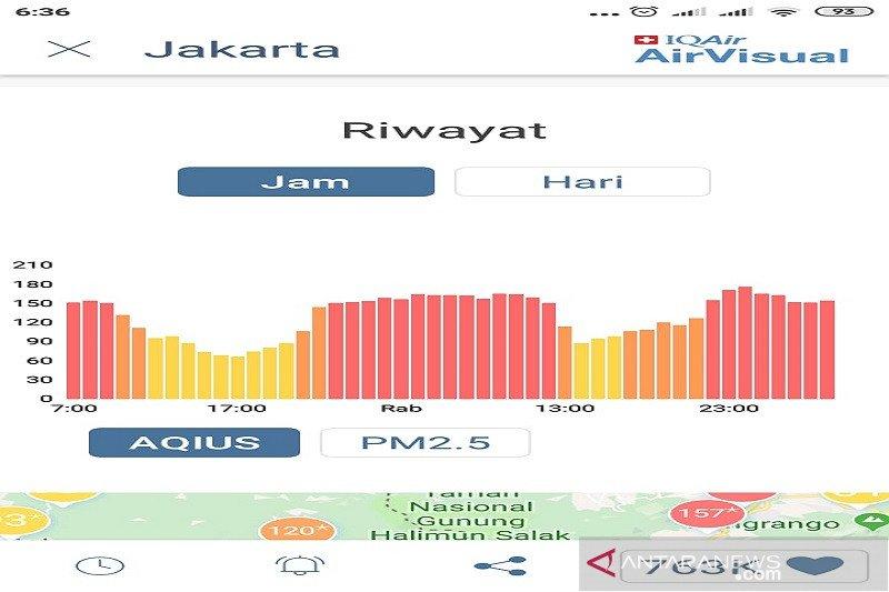 Pagi hari ini udara Jakarta tidak sehat