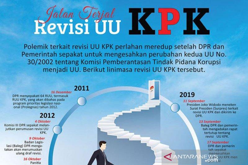 Pukat UGM akan ajukan uji materi hasil revisi UU KPK ke MK