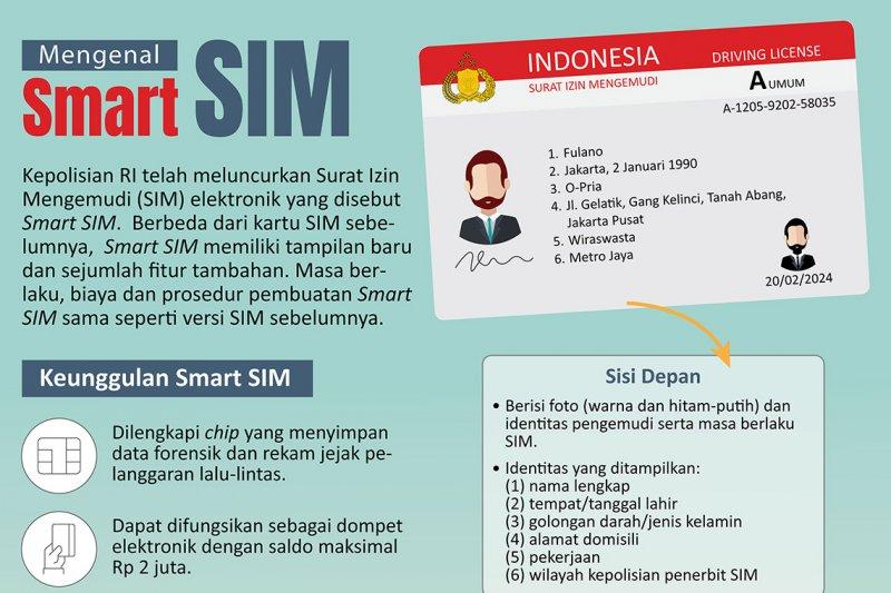 Smart Sim Antara News Sumatera Barat