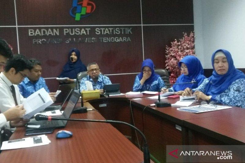 BPS: September, Kota Kendari inflasi 0,47 persen