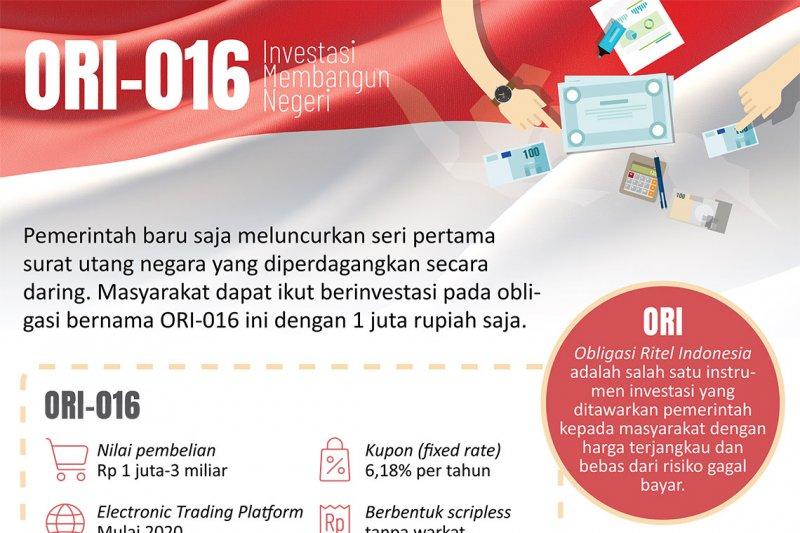 Ori 016 Antara News Kuala Lumpur