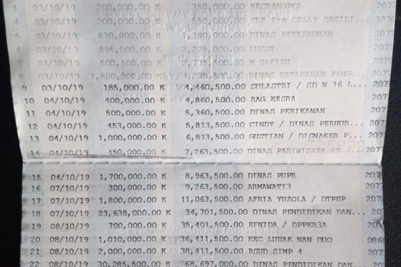 ASN Pasaman Barat sumbang Rp68 juta untuk perantau Minang di Wamena