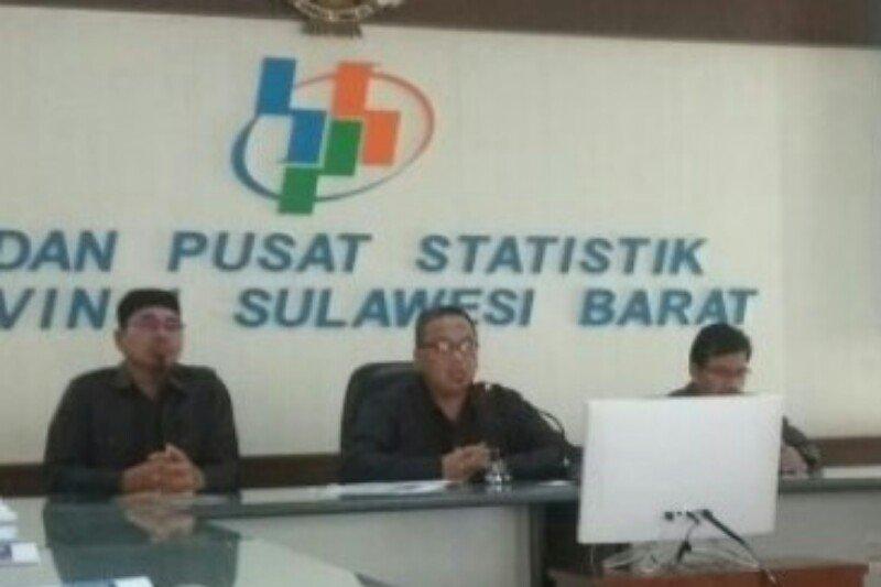 Penerbangan di Sulawesi Barat meningkat sebesar 2,73 persen