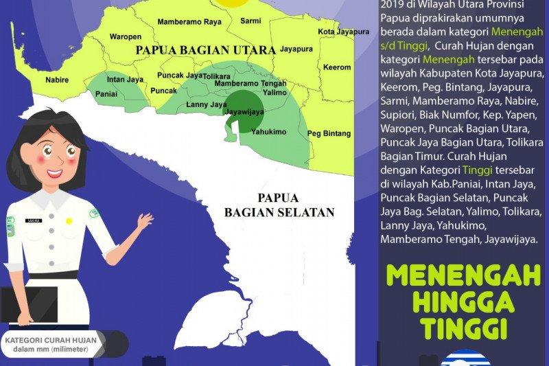Hujan intensitas menengah-tinggi di Papua terjadi pada November