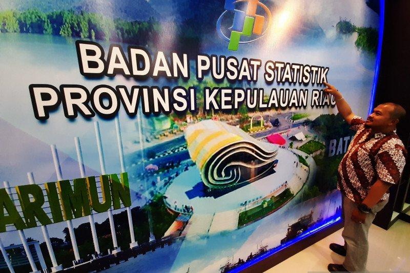 Provinsi Kepri urutan keempat pengangguran tertinggi di Indonesia