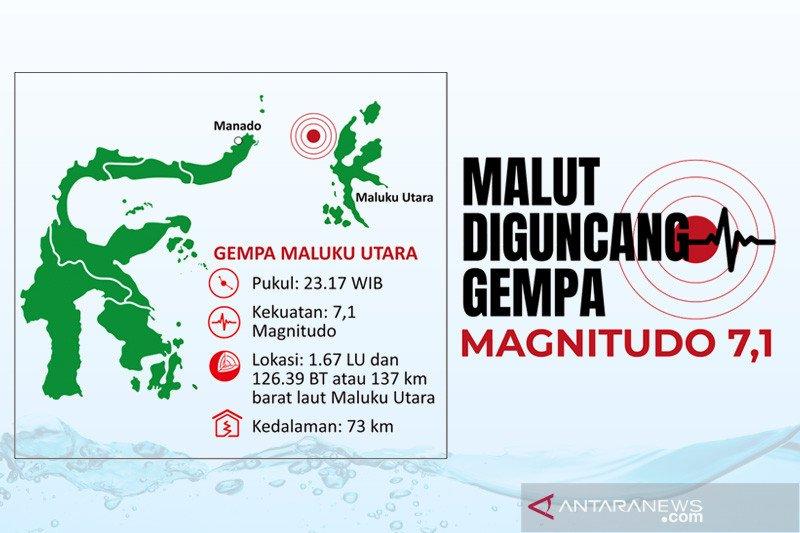 BMKG catat 74 aktivitas gempa susulan pascagempa M 7,1 di Malut