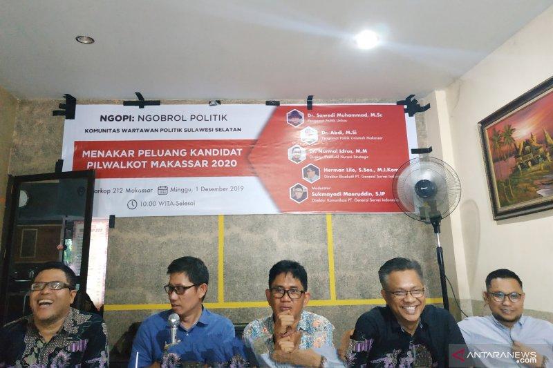 Pengamat  sebut Pilkada Makassar bergerak dinamis