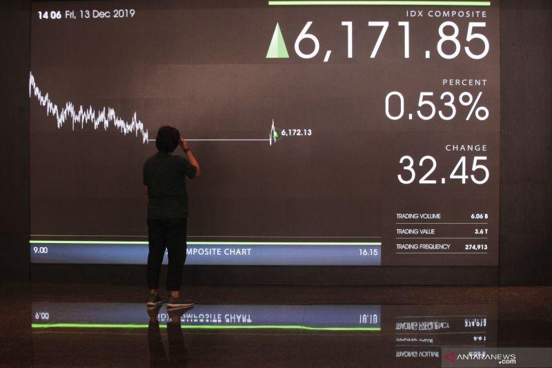 Kekhawatiran atas penyebaran virus corona guncang pasar saham