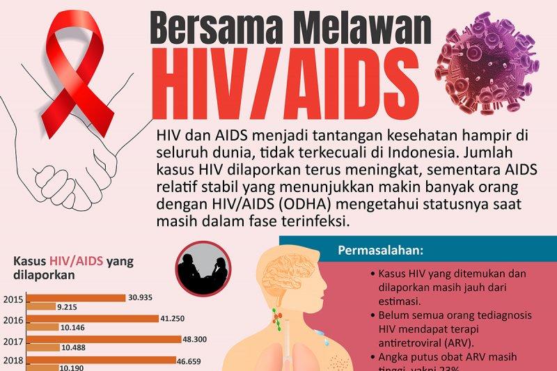 Bersama melawan HIV/AIDS