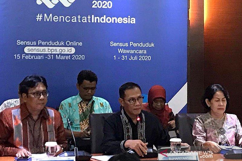 China pemasok barang impor terbesar ke Indonesia  sepanjang 2019