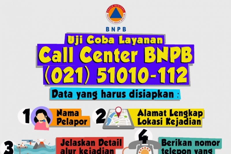 BNPB uji coba layanan operasional call center 24 jam