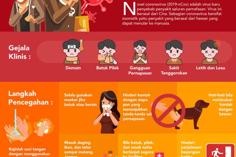 DPRD Jabar prihatin kasus pasien terduga virus corona di RSHS Bandung