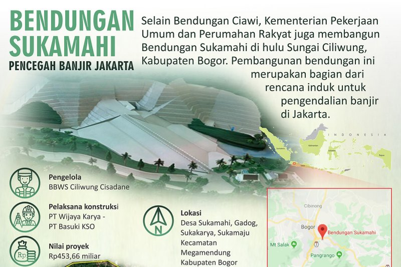 Bendungan Sukamahi pencegah banjir Jakarta