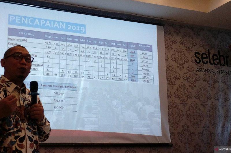 Investor milenial Riau tumbuh 1.880 pada tahun 2019