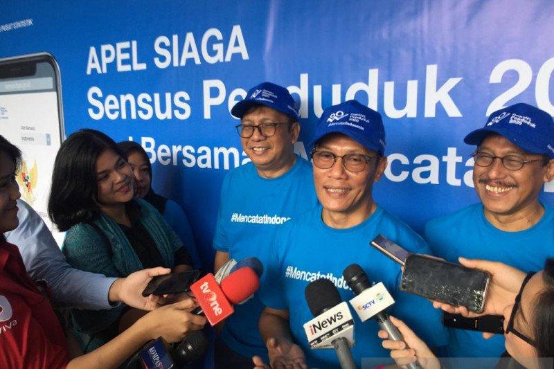 Penduduk Indonesia pada 2045 diperkirakan mencapai 319 juta jiwa