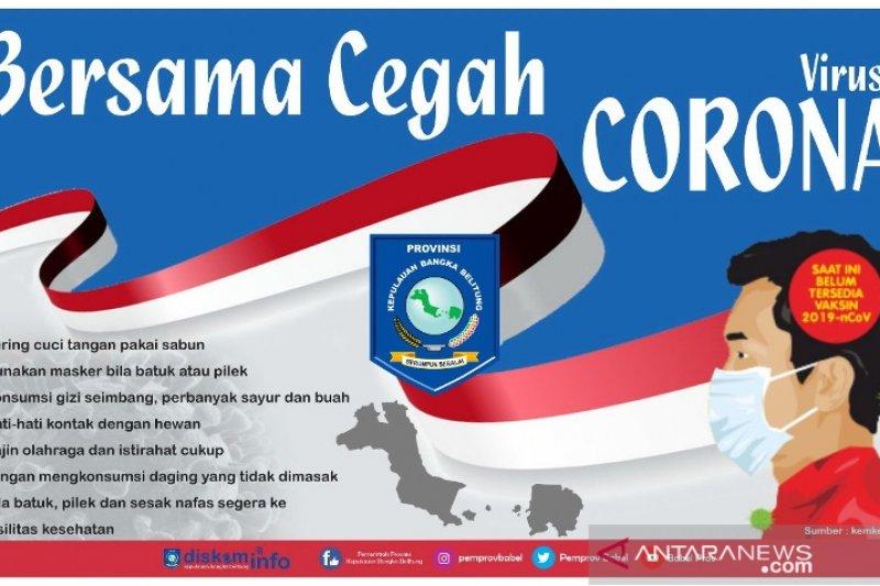 Poster Pencegahan Covid 19 Dalam Bahasa Jawa - DOKUMEN ...
