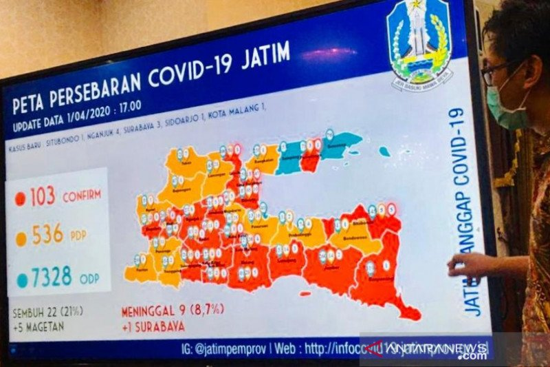 Gubernur: 22 orang sembuh dari COVID-19 di Jatim