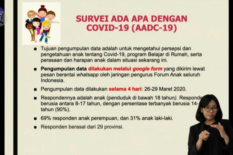 Harapan anak terhadap wabah COVID-19