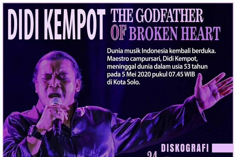 Didi Kempot 'The Godfather of Broken Heart'