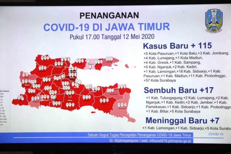 Gugus Tugas: Seluruh daerah di Jatim terinfeksi COVID-19