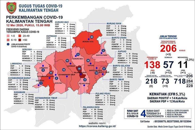 Pasien sembuh COVID-19 di Kalteng bertambah 12