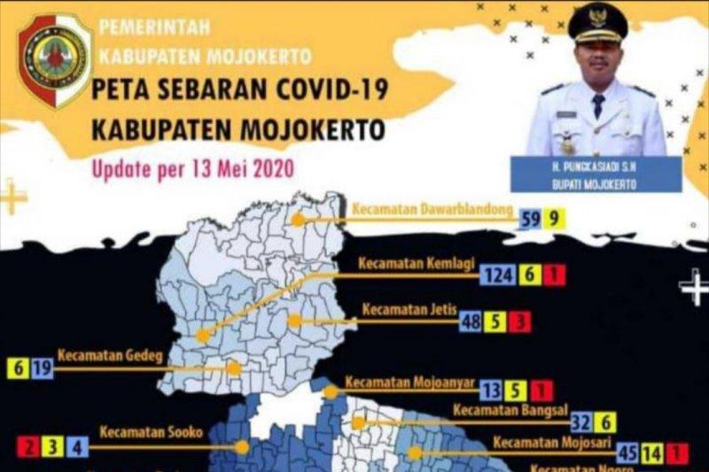 Pegawai pabrik rokok positif,  COVID-19 di Mojokerto-Jatim jadi 10