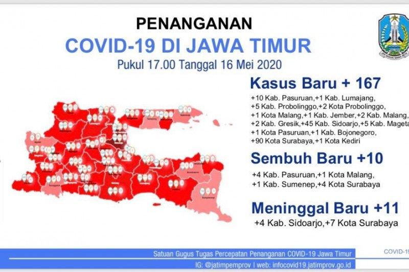 Pasien COVID-19 di Surabaya mencapai 1.035 orang