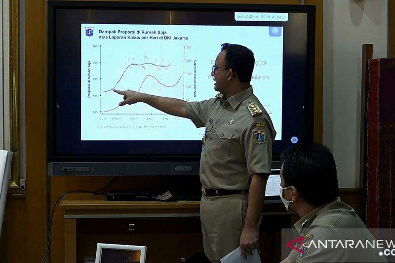 Anies: Perpanjangan PSBB jadi fase menentukan untuk masuk